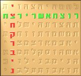 Bible Code Software and Examples - CodeFinder Millennium Edition